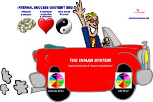 My 'Inman System' is a conceptual framework that helps you develop a confident mindset and marketing so you can simplify achieving your life goals and success
