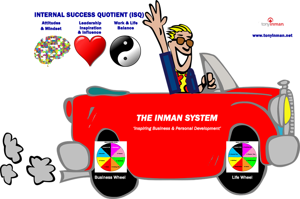 Image depicting the Inman System for being more productive